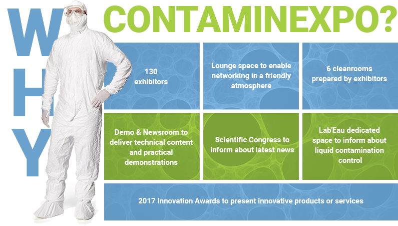 Why ContaminExpo?