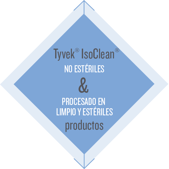 Tyvek® IsoClean® productos